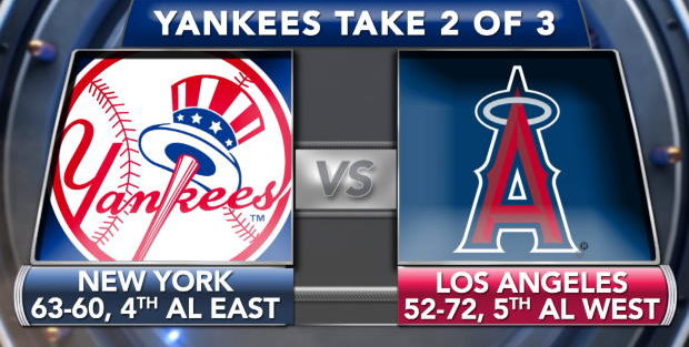 New York Yankees Series Recap With The Los Angeles Angels (video)