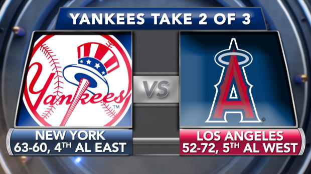 Yankees vs Angels