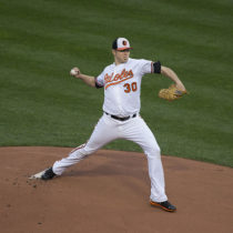 Chris Tillman - Photo Credit - Keith Allison