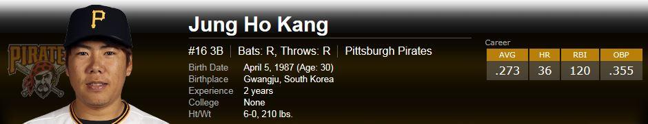 Jung Ho Kang stats